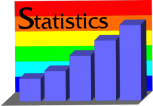 Statistics tracking for blogs